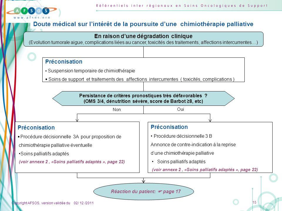 Copyright AFSOS, version validée du 02/ 12 /2011 15 Doute médical sur lintérêt de la poursuite dune chimiothérapie palliative Préconisation Suspension