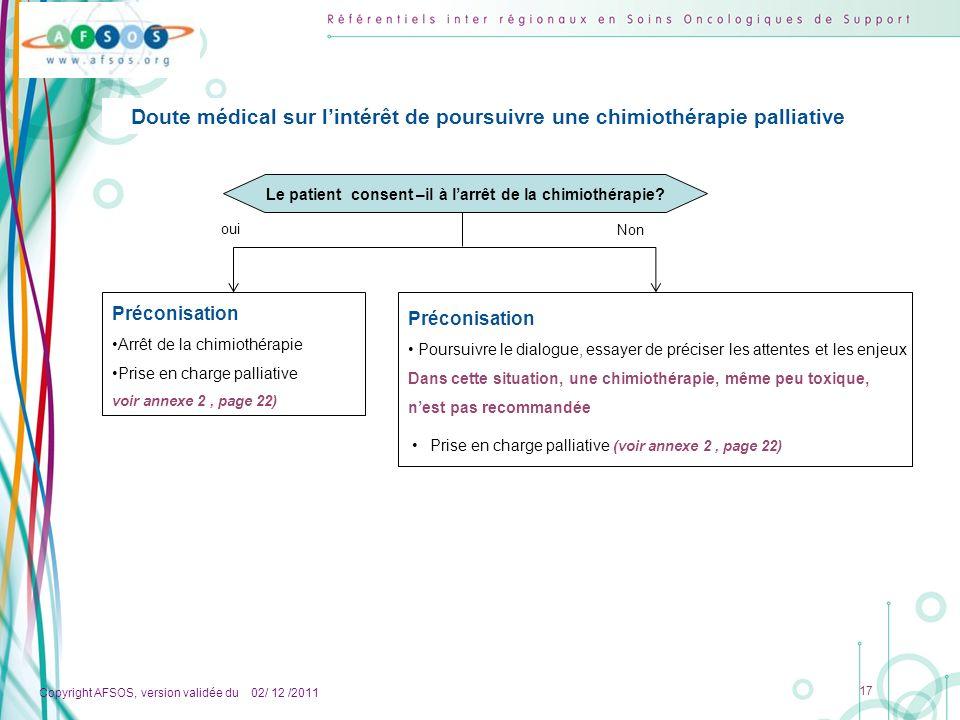 Copyright AFSOS, version validée du 02/ 12 /2011 17 Doute médical sur lintérêt de poursuivre une chimiothérapie palliative Le patient consent –il à la