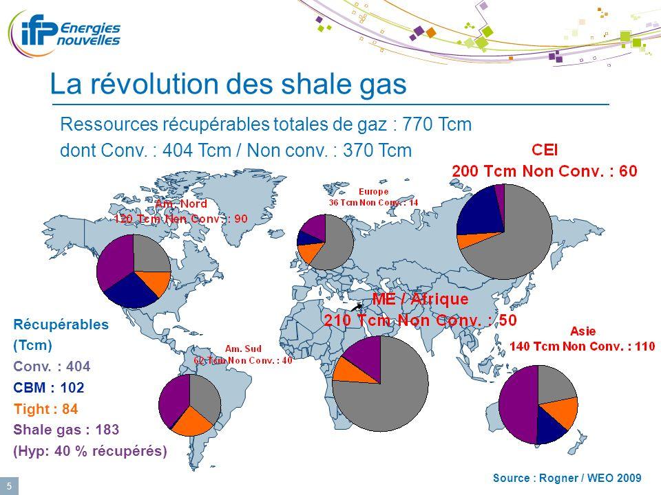 5 Récupérables (Tcm) Conv. : 404 CBM : 102 Tight : 84 Shale gas : 183 (Hyp: 40 % récupérés) La révolution des shale gas Ressources récupérables totale
