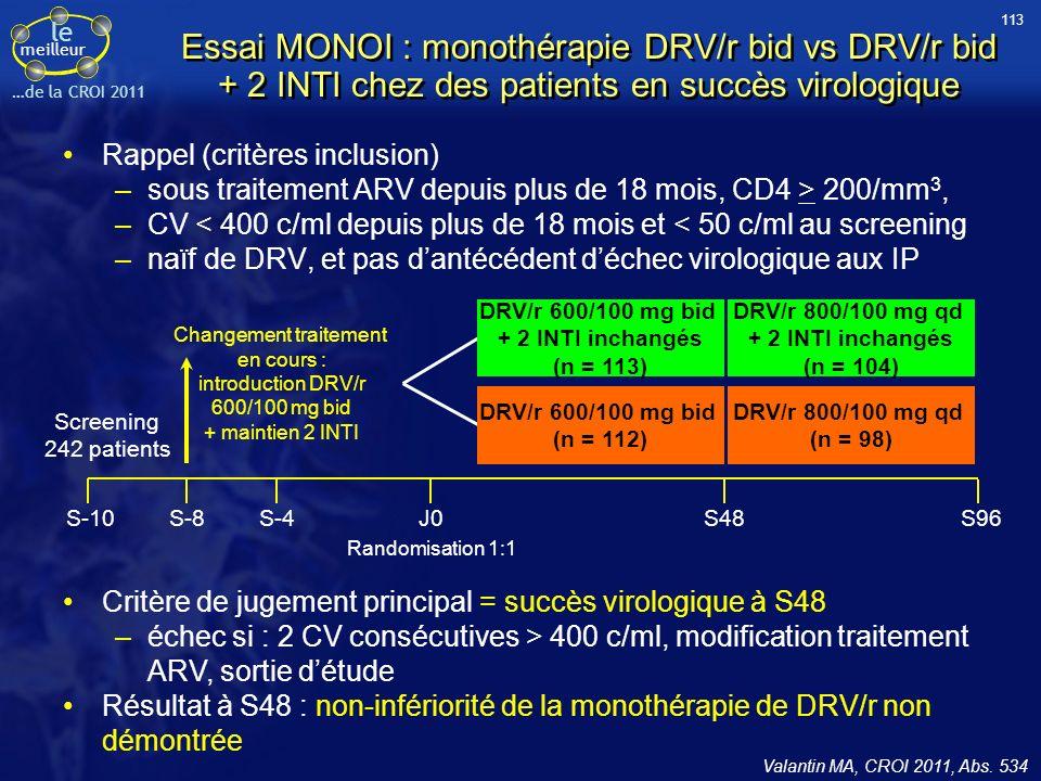 le meilleur …de la CROI 2011 Essai MONOI : monothérapie DRV/r bid vs DRV/r bid + 2 INTI chez des patients en succès virologique Rappel (critères inclusion) –sous traitement ARV depuis plus de 18 mois, CD4 > 200/mm 3, –CV < 400 c/ml depuis plus de 18 mois et < 50 c/ml au screening –naïf de DRV, et pas dantécédent déchec virologique aux IP Critère de jugement principal = succès virologique à S48 –échec si : 2 CV consécutives > 400 c/ml, modification traitement ARV, sortie détude Résultat à S48 : non-infériorité de la monothérapie de DRV/r non démontrée Valantin MA, CROI 2011, Abs.