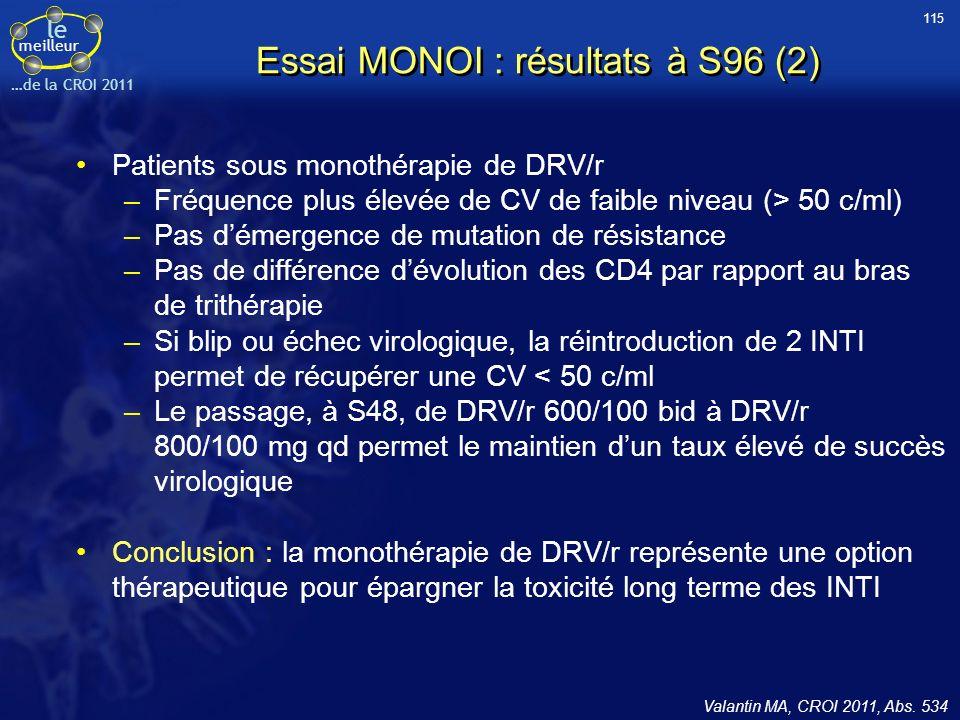 le meilleur …de la CROI 2011 Essai MONOI : résultats à S96 (2) Patients sous monothérapie de DRV/r –Fréquence plus élevée de CV de faible niveau (> 50 c/ml) –Pas démergence de mutation de résistance –Pas de différence dévolution des CD4 par rapport au bras de trithérapie –Si blip ou échec virologique, la réintroduction de 2 INTI permet de récupérer une CV < 50 c/ml –Le passage, à S48, de DRV/r 600/100 bid à DRV/r 800/100 mg qd permet le maintien dun taux élevé de succès virologique Conclusion : la monothérapie de DRV/r représente une option thérapeutique pour épargner la toxicité long terme des INTI 115 Valantin MA, CROI 2011, Abs.