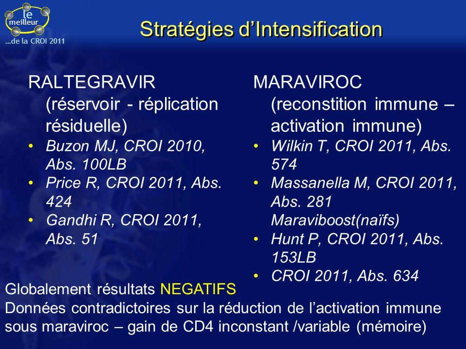 le meilleur …de la CROI 2011 Stratégies dIntensification RALTEGRAVIR (réservoir - réplication résiduelle) Buzon MJ, CROI 2010, Abs. 100LB Price R, CRO