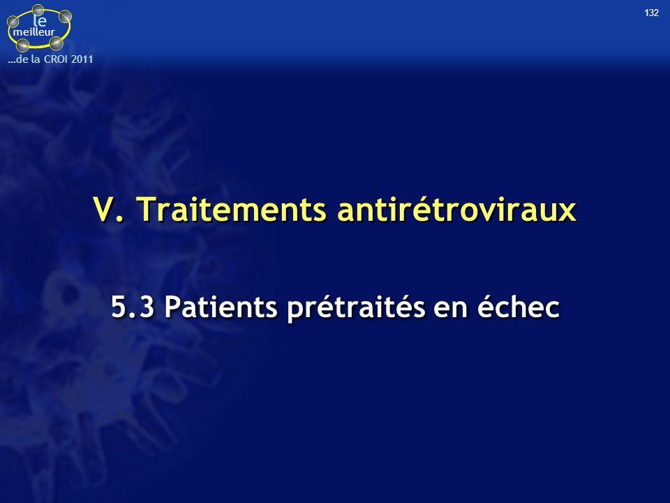 le meilleur …de la CROI 2011 V. Traitements antirétroviraux 5.3 Patients prétraités en échec 132