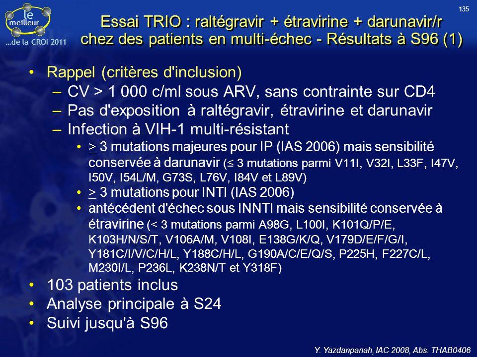 le meilleur …de la CROI 2011 Essai TRIO : raltégravir + étravirine + darunavir/r chez des patients en multi-échec - Résultats à S96 (1) Rappel (critères d inclusion) –CV > 1 000 c/ml sous ARV, sans contrainte sur CD4 –Pas d exposition à raltégravir, étravirine et darunavir –Infection à VIH-1 multi-résistant > 3 mutations majeures pour IP (IAS 2006) mais sensibilité conservée à darunavir ( 3 mutations parmi V11I, V32I, L33F, I47V, I50V, I54L/M, G73S, L76V, I84V et L89V) > 3 mutations pour INTI (IAS 2006) antécédent d échec sous INNTI mais sensibilité conservée à étravirine (< 3 mutations parmi A98G, L100I, K101Q/P/E, K103H/N/S/T, V106A/M, V108I, E138G/K/Q, V179D/E/F/G/I, Y181C/I/V/C/H/L, Y188C/H/L, G190A/C/E/Q/S, P225H, F227C/L, M230I/L, P236L, K238N/T et Y318F) 103 patients inclus Analyse principale à S24 Suivi jusqu à S96 Y.