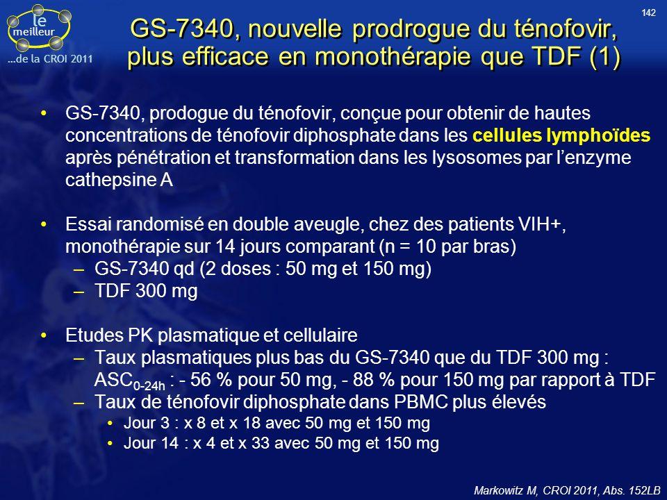 le meilleur …de la CROI 2011 GS-7340, nouvelle prodrogue du ténofovir, plus efficace en monothérapie que TDF (1) GS-7340, prodogue du ténofovir, conçue pour obtenir de hautes concentrations de ténofovir diphosphate dans les cellules lymphoïdes après pénétration et transformation dans les lysosomes par lenzyme cathepsine A Essai randomisé en double aveugle, chez des patients VIH+, monothérapie sur 14 jours comparant (n = 10 par bras) –GS-7340 qd (2 doses : 50 mg et 150 mg) –TDF 300 mg Etudes PK plasmatique et cellulaire –Taux plasmatiques plus bas du GS-7340 que du TDF 300 mg : ASC 0-24h : - 56 % pour 50 mg, - 88 % pour 150 mg par rapport à TDF –Taux de ténofovir diphosphate dans PBMC plus élevés Jour 3 : x 8 et x 18 avec 50 mg et 150 mg Jour 14 : x 4 et x 33 avec 50 mg et 150 mg Markowitz M, CROI 2011, Abs.