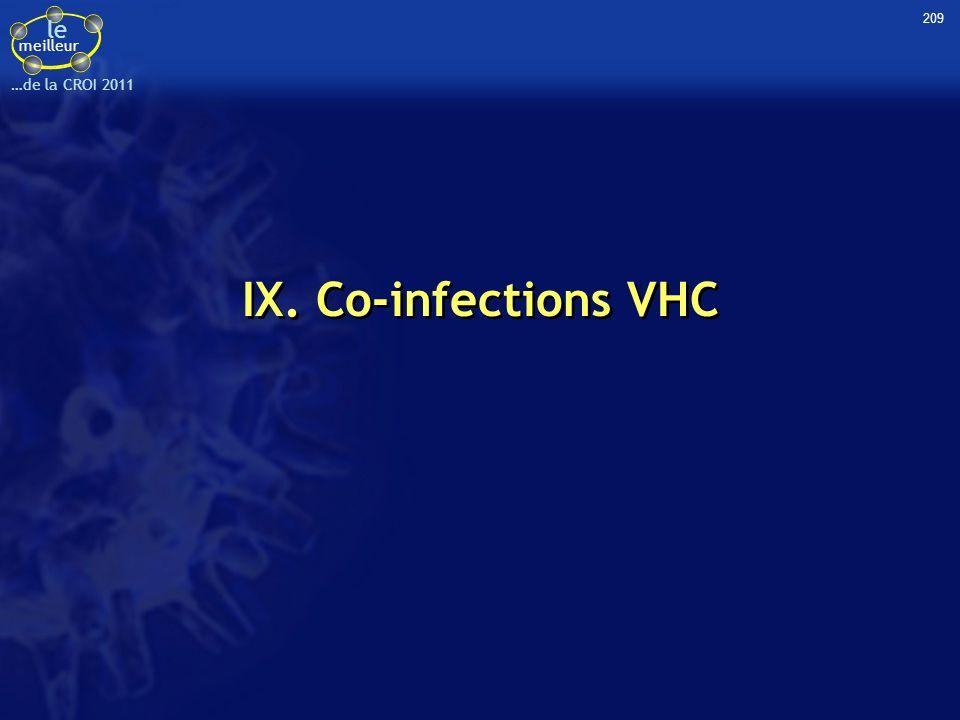 le meilleur …de la CROI 2011 IX. Co-infections VHC 209