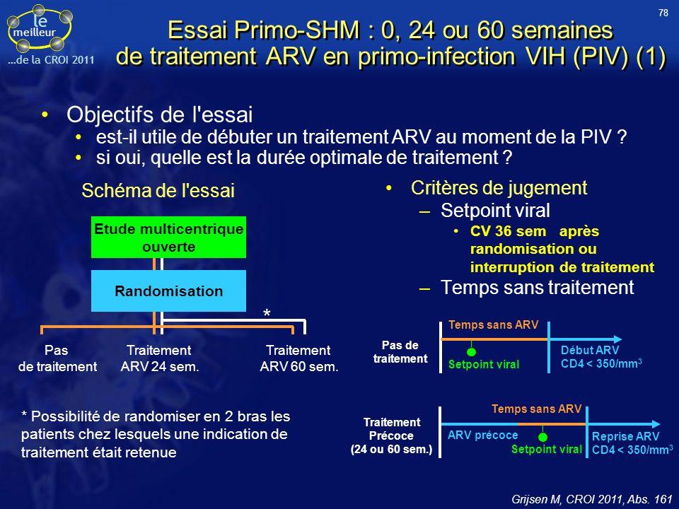le meilleur …de la CROI 2011 Essai Primo-SHM : 0, 24 ou 60 semaines de traitement ARV en primo-infection VIH (PIV) (1) Objectifs de l essai est-il utile de débuter un traitement ARV au moment de la PIV .