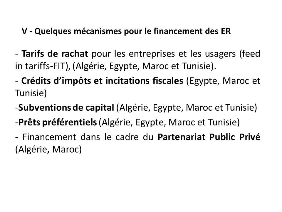 V - Quelques mécanismes pour le financement des ER - Tarifs de rachat pour les entreprises et les usagers (feed in tariffs-FIT), (Algérie, Egypte, Mar
