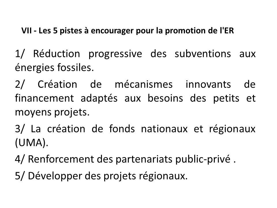 VII - Les 5 pistes à encourager pour la promotion de l'ER 1/ Réduction progressive des subventions aux énergies fossiles. 2/ Création de mécanismes in