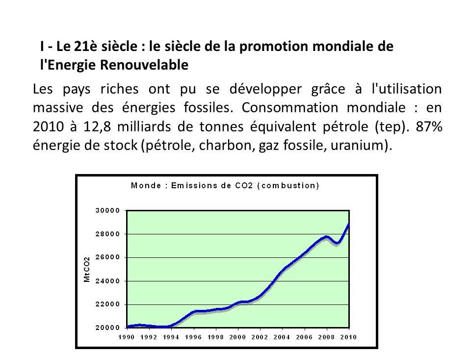 Au niveau mondial, les investissements dans les énergies renouvelables continuent de croître.