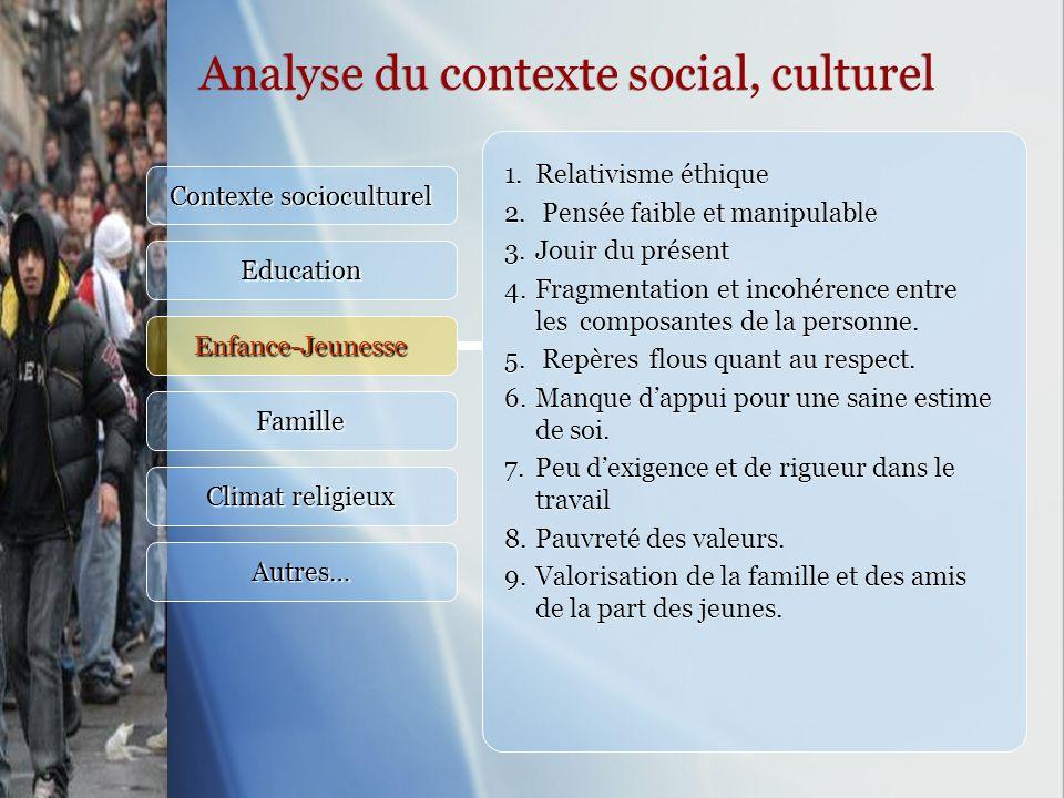 Analyse du contexte social, culturel Contexte socioculturel Education Enfance-Jeunesse Famille Climat religieux Autres… 1.Relativisme éthique 2. Pensé