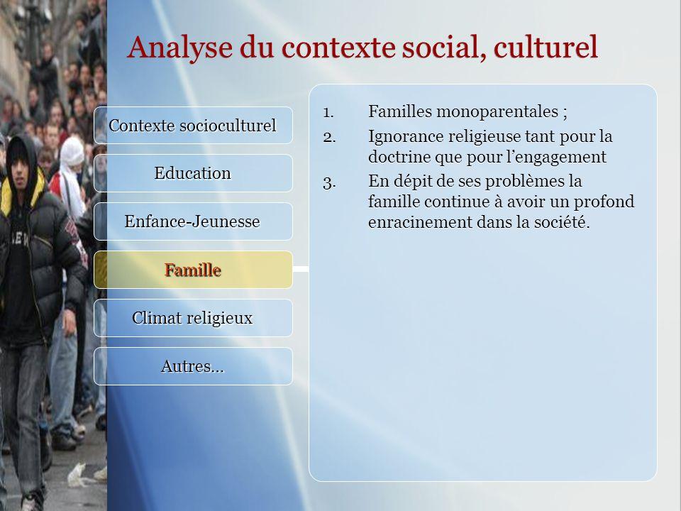 Analyse du contexte social, culturel Contexte socioculturel Education Enfance-Jeunesse Famille Climat religieux Autres… 1.Familles monoparentales ; 2.