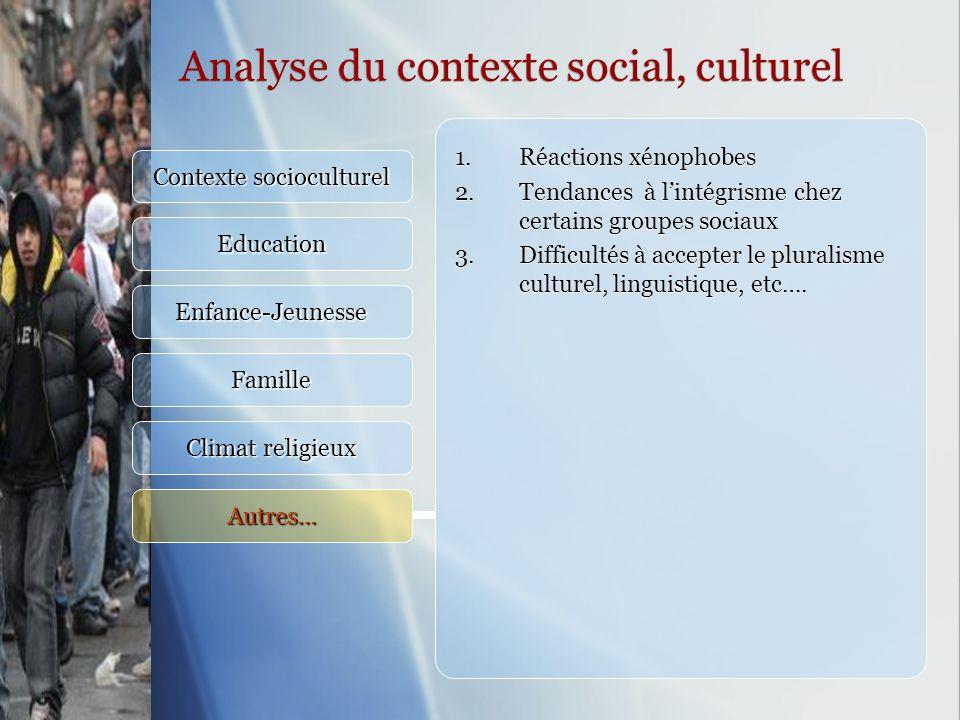 Analyse du contexte social, culturel Contexte socioculturel Education Enfance-Jeunesse Famille Climat religieux Autres… 1.Réactions xénophobes 2.Tenda