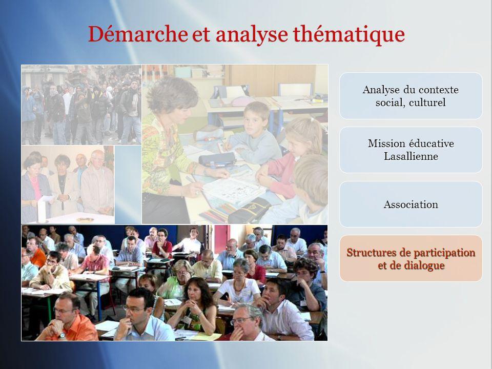 Démarche et analyse thématique Analyse du contexte social, culturel Mission éducative Lasallienne Association Structures de participation et de dialog