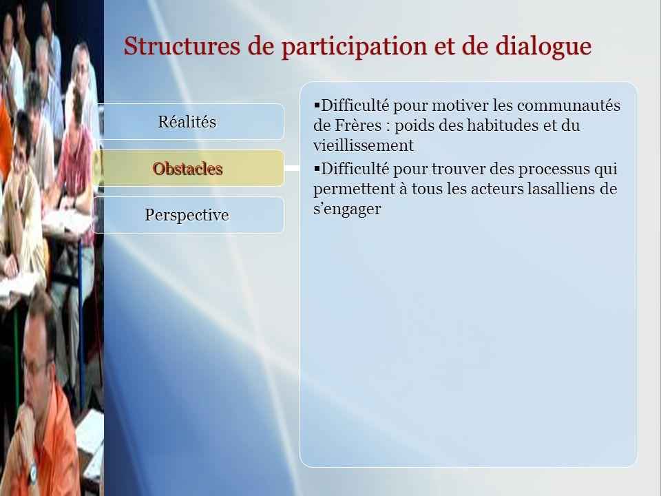 Structures de participation et de dialogue Réalités Obstacles Perspective Difficulté pour motiver les communautés de Frères : poids des habitudes et d