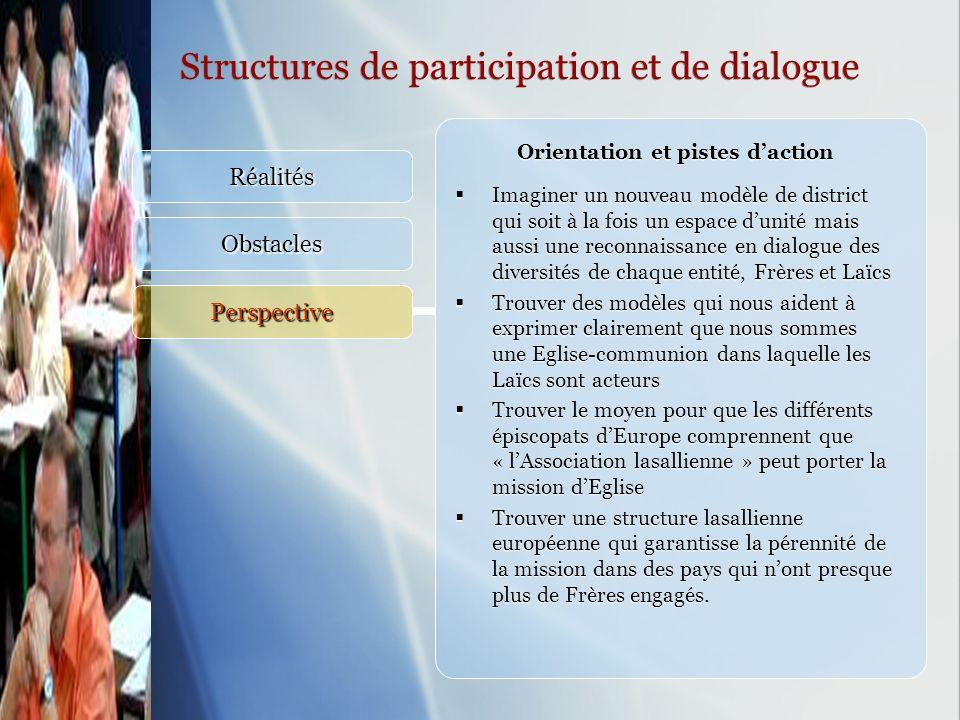 Structures de participation et de dialogue Réalités Obstacles Perspective Orientation et pistes daction Imaginer un nouveau modèle de district qui soi