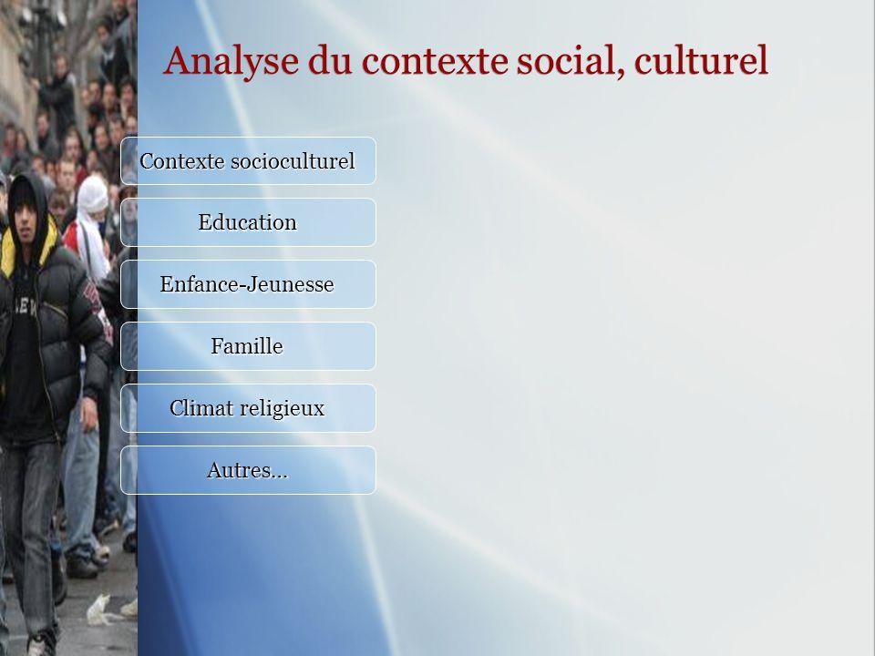 Analyse du contexte social, culturel Contexte socioculturel Education Enfance-Jeunesse Famille Climat religieux Autres…