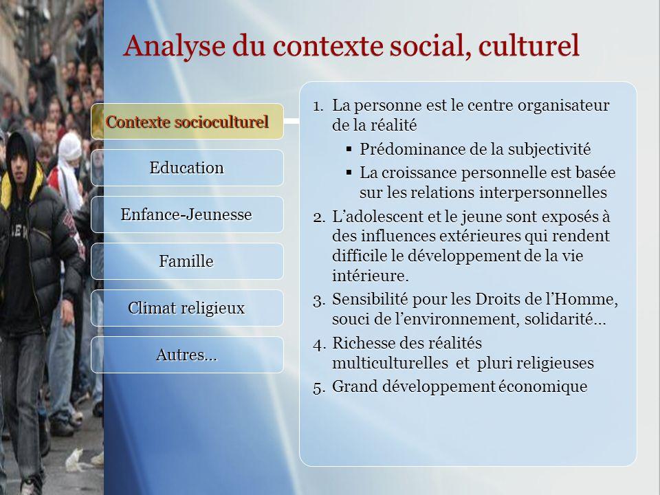Analyse du contexte social, culturel Contexte socioculturel Education Enfance-Jeunesse Famille Climat religieux Autres… 1.La personne est le centre or