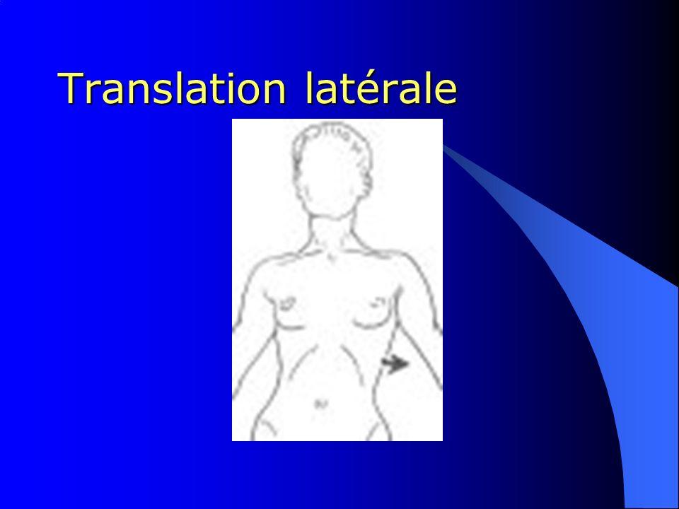 Translation latérale