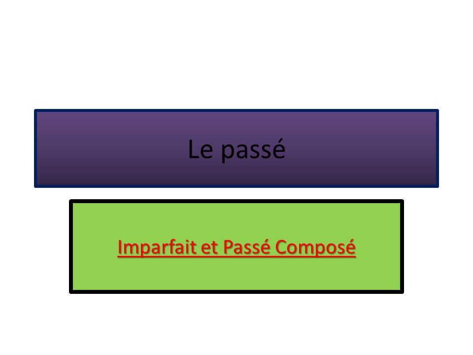 A number of common verbs have irregular past participles: avoir to have : eu boire to drink : bu connaître to know : connu courir to run : couru devoir must : dû (due) être to be : été faire to do, make : fait falloir must, have to : fallu lire to read : lu mettre to put : mis ouvrir to open : ouvert pouvoir can, may : pu prendre to take : pris recevoir to receive : reçu rire to laugh : ri savoir to know : su vivre to live : vécu vouloir to want : voulu