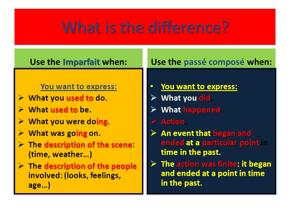 When do you use the helper verb AVOIR ? With the passé composé MOST OF THE TIME. MOST OF THE TIME.