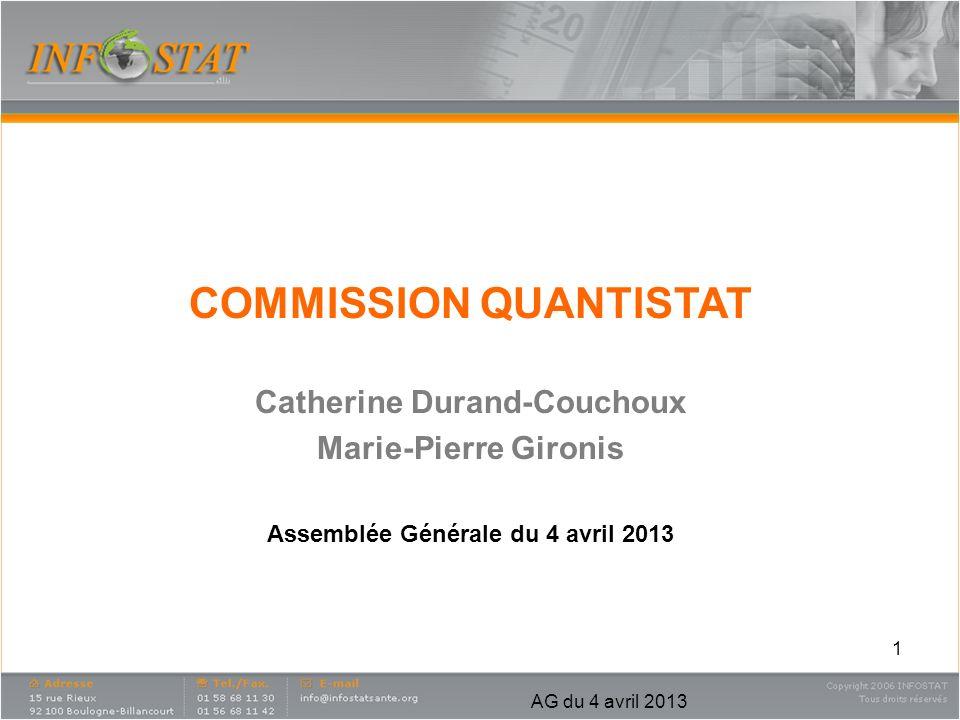 AG du 4 avril 2013 Commission Quantistat Rappel des objectifs Les réunions Résultats et objectifs futurs