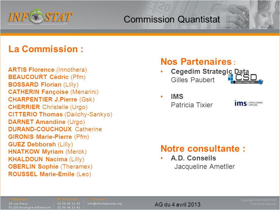 AG du 4 avril 2013 Commission Quantistat Les réunions : 4 15 mai 2012 : réunion de travail (7 personnes) Ecriture-validation de la trame du booklet sur la phase pré-lancement.