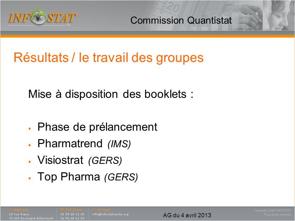 AG du 4 avril 2013 Commission Quantistat Ce qui reste à faire rédiger le booklet sur les phases lancement /après lancement.