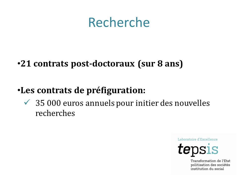 21 contrats post-doctoraux (sur 8 ans) Les contrats de préfiguration: 35 000 euros annuels pour initier des nouvelles recherches Recherche