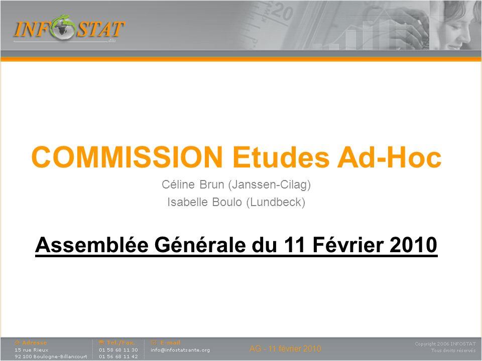 COMMISSION Etudes Ad-Hoc Céline Brun (Janssen-Cilag) Isabelle Boulo (Lundbeck) Assemblée Générale du 11 Février 2010 AG - 11 février 2010