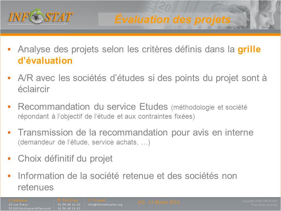 Analyse des projets selon les critères définis dans la grille dévaluation A/R avec les sociétés détudes si des points du projet sont à éclaircir Recom