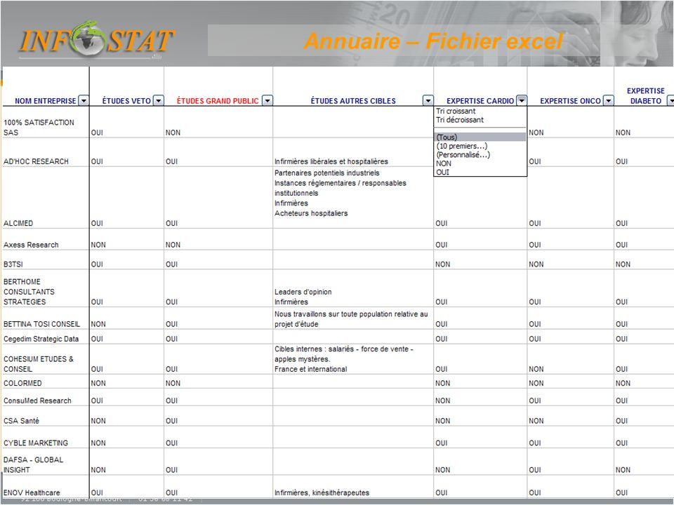 AG - 10 février 2010 Annuaire – Fichier excel