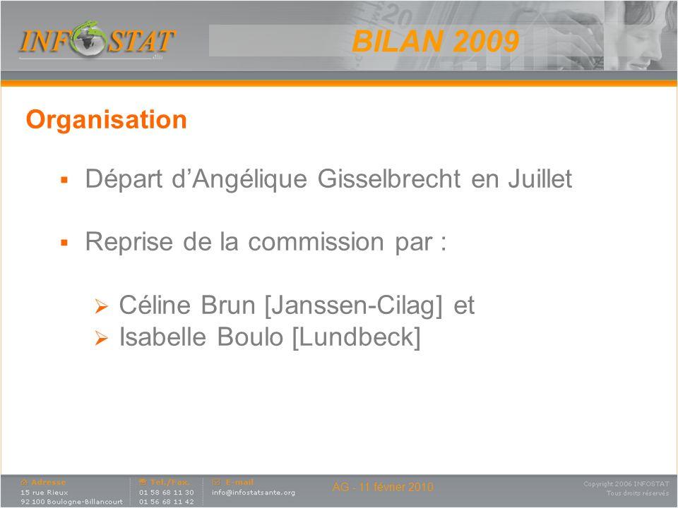 Organisation Départ dAngélique Gisselbrecht en Juillet Reprise de la commission par : Céline Brun [Janssen-Cilag] et Isabelle Boulo [Lundbeck] BILAN 2