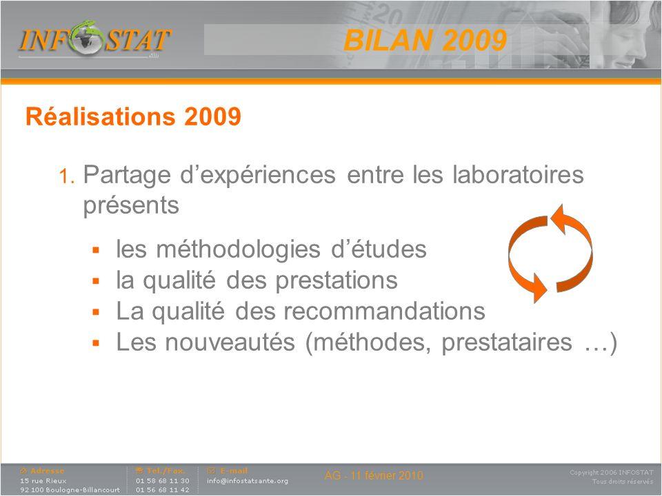 AG - 11 février 2010 Réalisations 2009 1. Partage dexpériences entre les laboratoires présents les méthodologies détudes la qualité des prestations La
