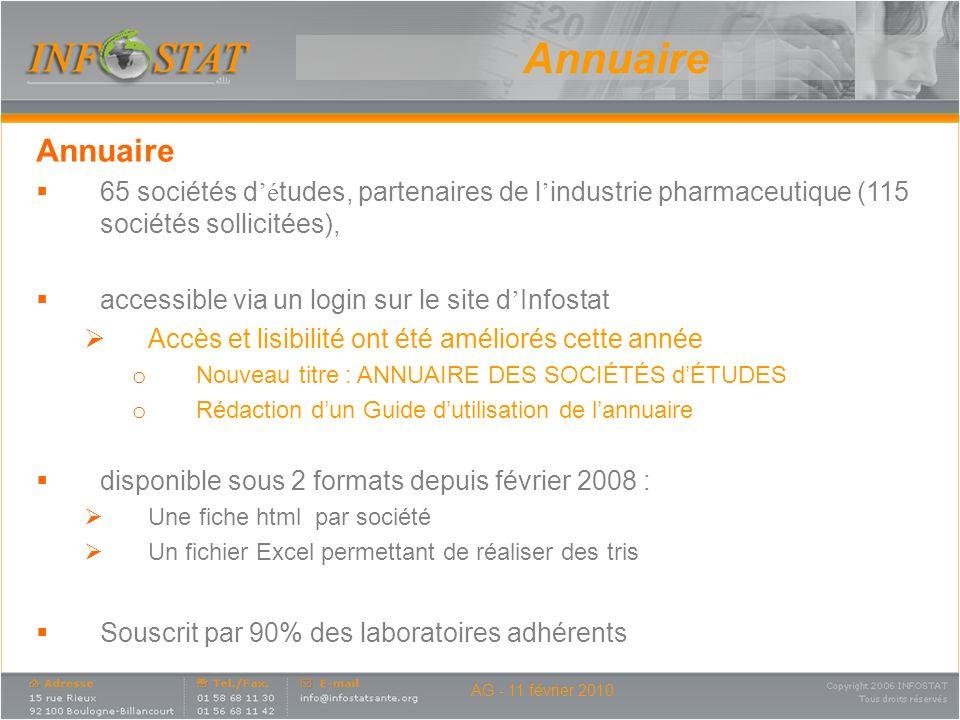 AG - 11 février 2010 Annuaire 65 sociétés d é tudes, partenaires de l industrie pharmaceutique (115 sociétés sollicitées), accessible via un login sur