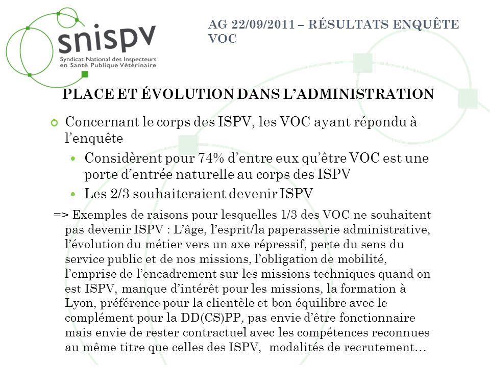 AG 22/09/2011 – RÉSULTATS ENQUÊTE VOC Concernant le corps des ISPV, les VOC ayant répondu à lenquête Considèrent pour 74% dentre eux quêtre VOC est un