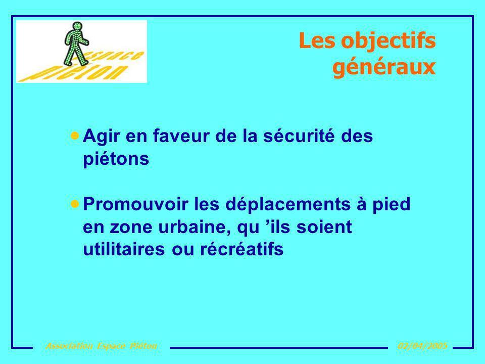 Association Espace Piéton02/04/2005 Les objectifs généraux Agir en faveur de la sécurité des piétons Promouvoir les déplacements à pied en zone urbain