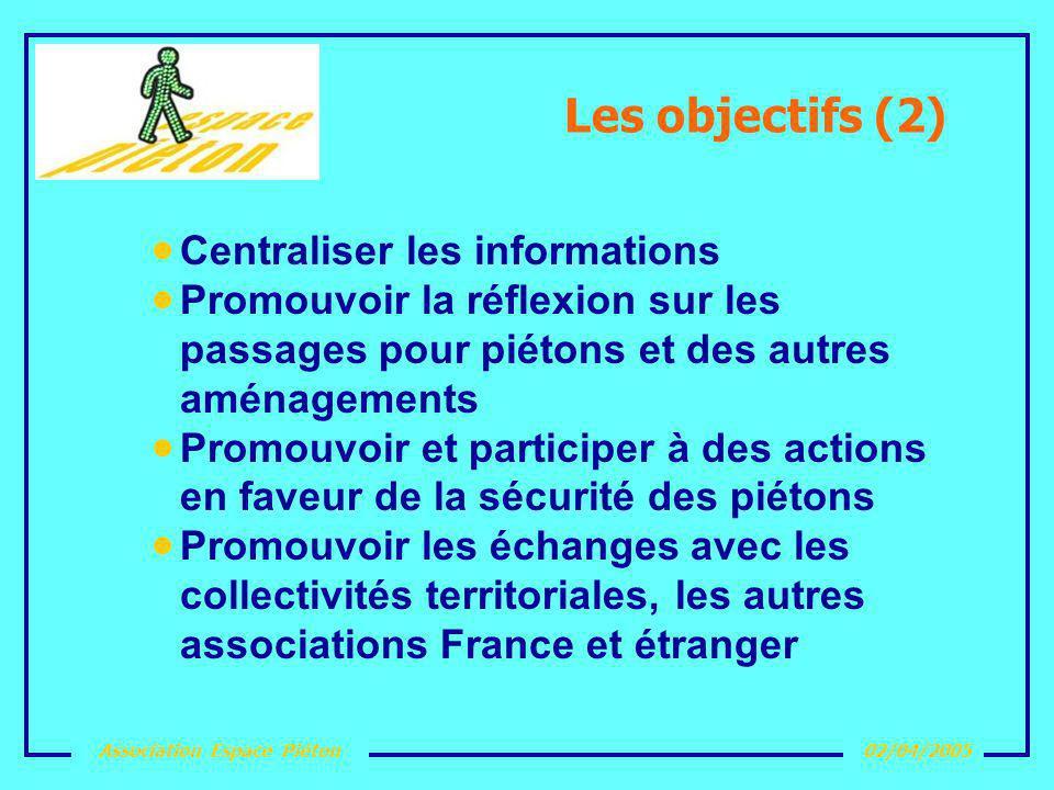 Association Espace Piéton02/04/2005 Les objectifs (2) Centraliser les informations Promouvoir la réflexion sur les passages pour piétons et des autres