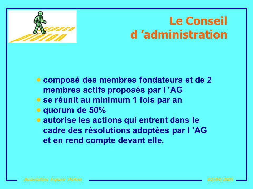Association Espace Piéton02/04/2005 Le Conseil d administration composé des membres fondateurs et de 2 membres actifs proposés par l AG se réunit au m