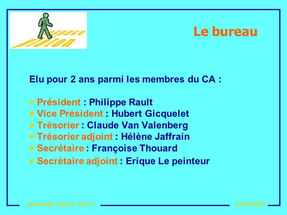 Association Espace Piéton02/04/2005 Le bureau Elu pour 2 ans parmi les membres du CA : Président : Philippe Rault Vice Président : Hubert Gicquelet Tr