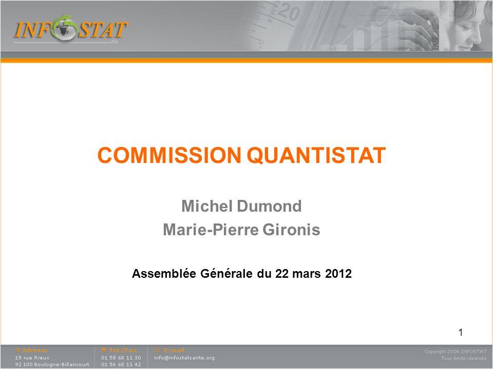1 COMMISSION QUANTISTAT Michel Dumond Marie-Pierre Gironis Assemblée Générale du 22 mars 2012