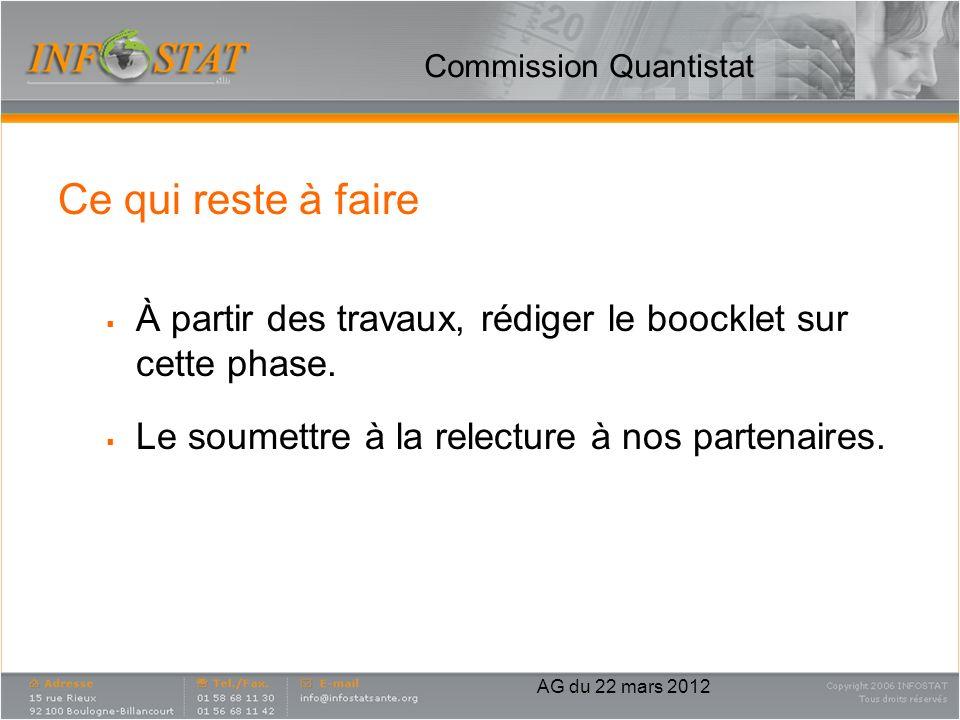 Commission Quantistat Ce qui reste à faire À partir des travaux, rédiger le boocklet sur cette phase. Le soumettre à la relecture à nos partenaires. A