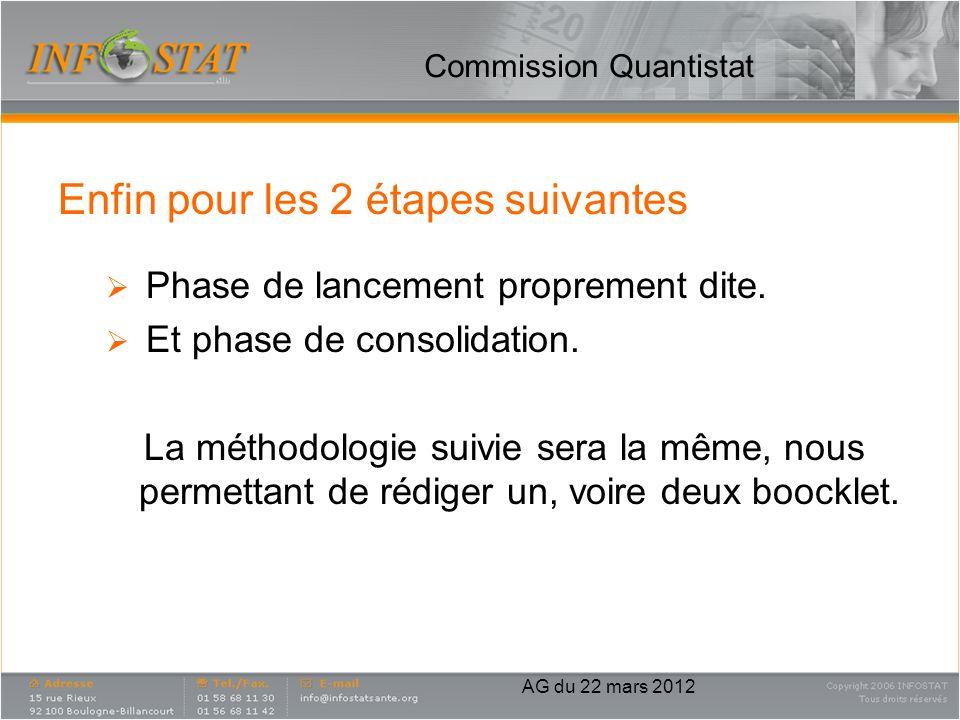 Commission Quantistat Enfin pour les 2 étapes suivantes Phase de lancement proprement dite. Et phase de consolidation. La méthodologie suivie sera la