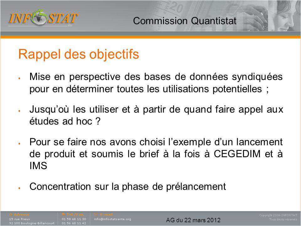 Commission Quantistat Rappel des objectifs Mise en perspective des bases de données syndiquées pour en déterminer toutes les utilisations potentielles