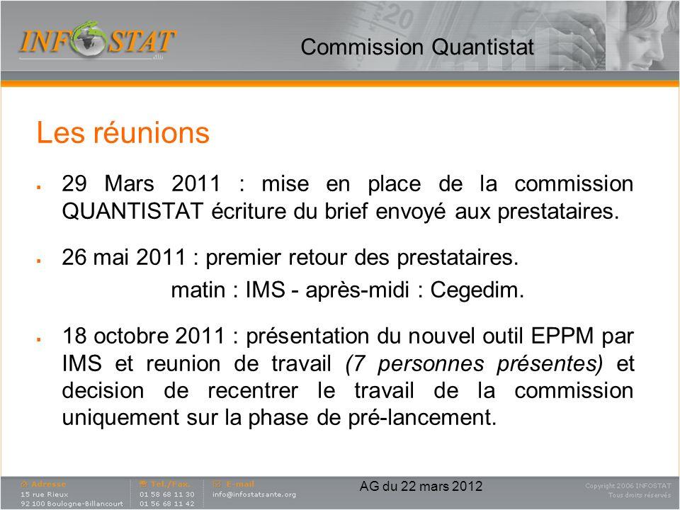 Commission Quantistat Les réunions 29 Mars 2011 : mise en place de la commission QUANTISTAT écriture du brief envoyé aux prestataires. 26 mai 2011 : p