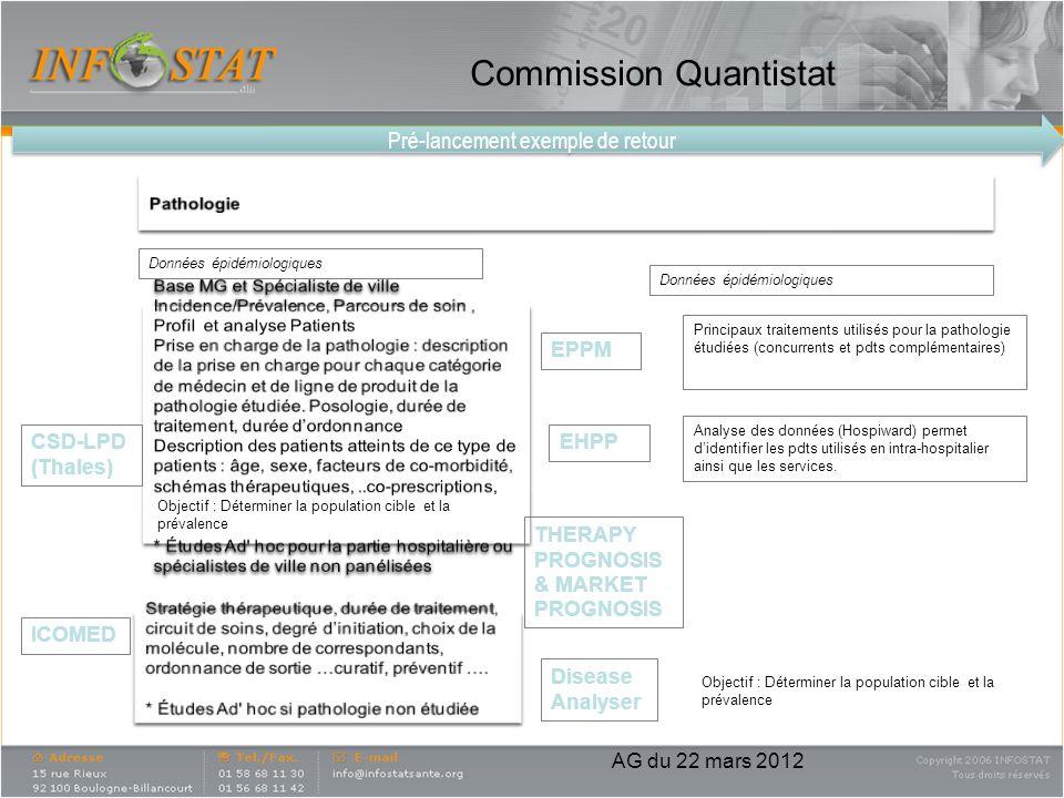 Commission Quantistat AG du 22 mars 2012 Pré-lancement exemple de retour CSD-LPD (Thales) ICOMED EPPM Disease Analyser Données épidémiologiques Analys