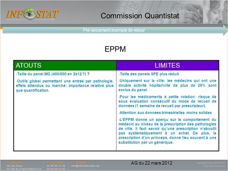 Commission Quantistat AG du 22 mars 2012 EPPM ATOUTSLIMITES -Taille du panel MG (400/500 en 2à12 ?) ? -Outils global permettant une entrée par patholo