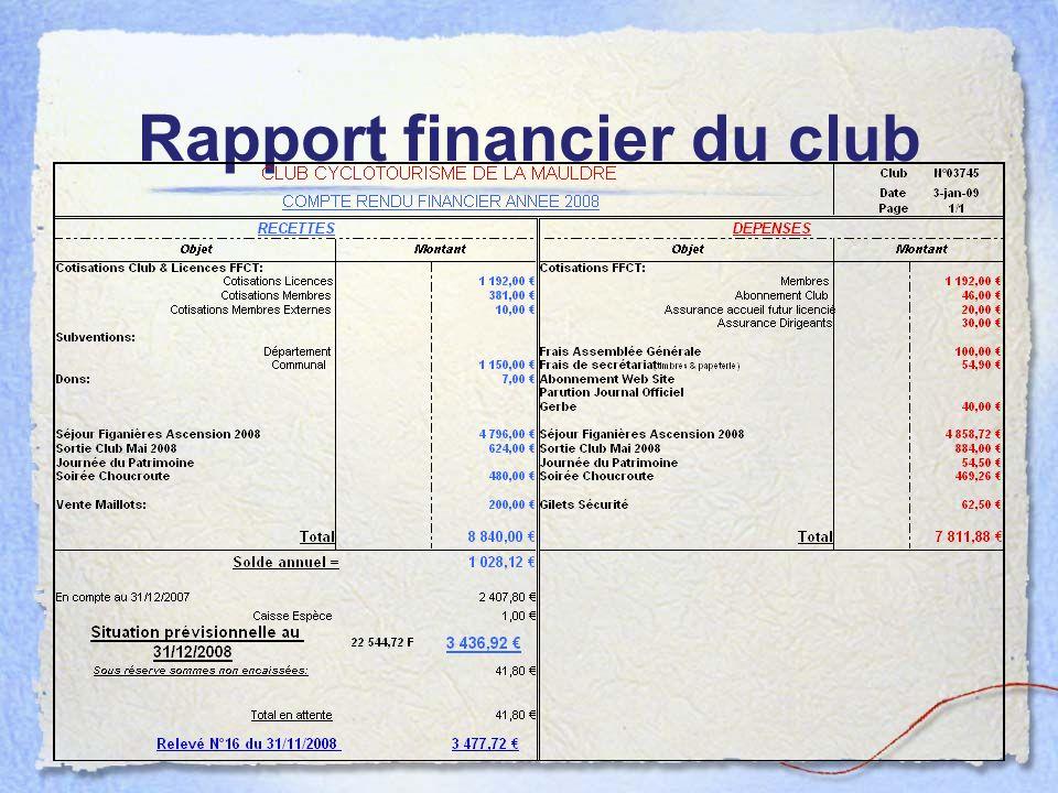 Rapport financier du club