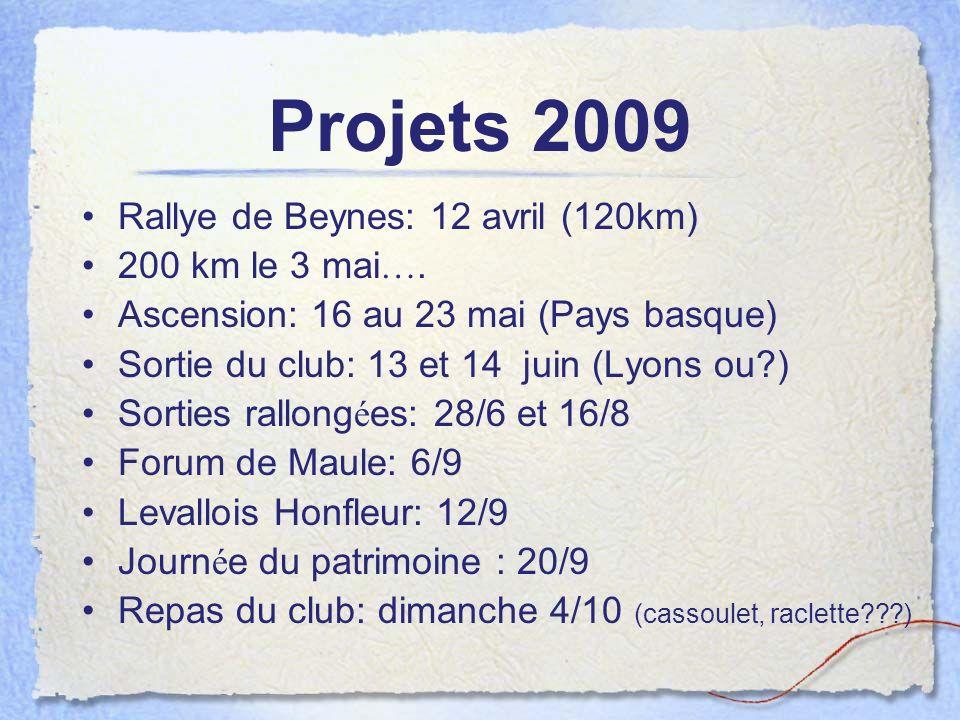 Projets 2009 Rallye de Beynes: 12 avril (120km) 200 km le 3 mai …. Ascension: 16 au 23 mai (Pays basque) Sortie du club: 13 et 14 juin (Lyons ou?) Sor
