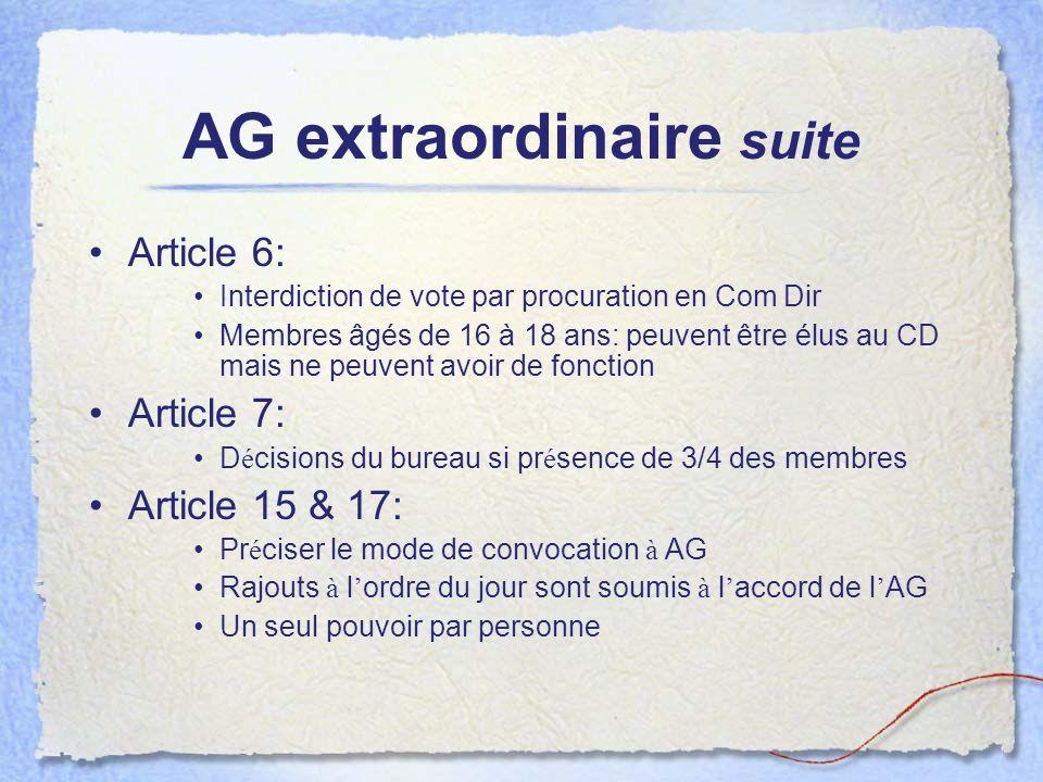 AG extraordinaire suite Article 6: Interdiction de vote par procuration en Com Dir Membres âgés de 16 à 18 ans: peuvent être élus au CD mais ne peuven